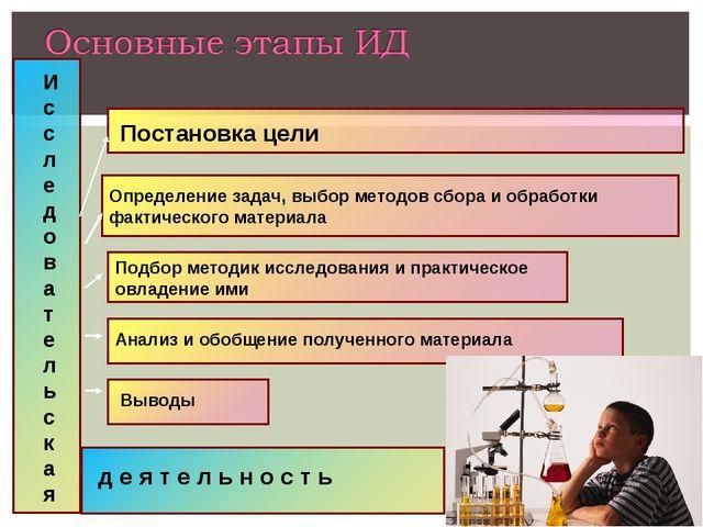Исследовательская Определение задач, выбор методов сбора и обработки фактичес...