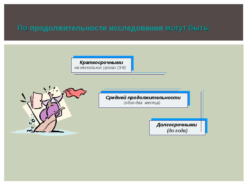 Краткосрочными на нескольких уроках (3-6) Средней продолжительности (один-дв...