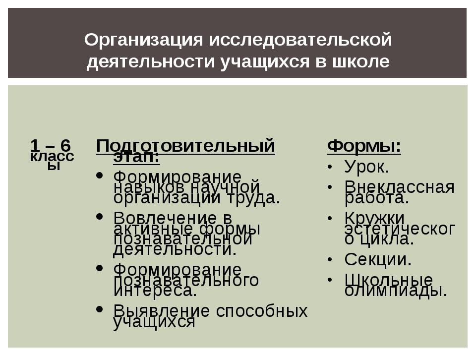 Организация исследовательской деятельности учащихся в школе 1 – 6 классыПодг...