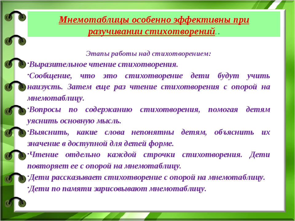Стихотворения Мнемотаблицы особенно эффективны при разучивании стихотворений....