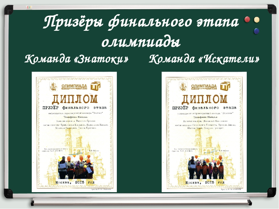 Призёры финального этапа олимпиады Команда «Знатоки» Команда «Искатели»