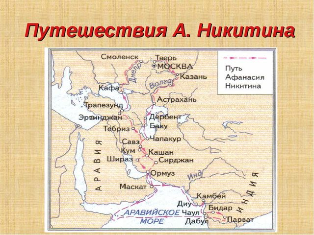 Путешествия А. Никитина