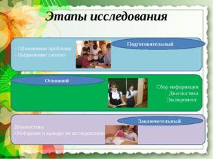 - Обозначение проблемы - Выдвижение гипотез Этапы исследования Сбор информаци