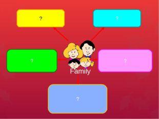 Family ? ? ? ? ?