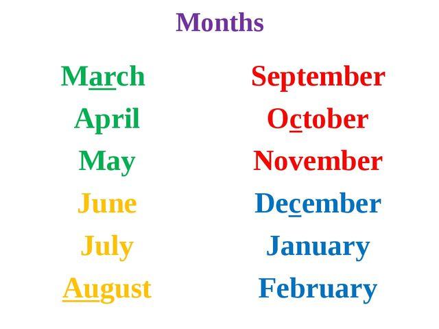 Months March April May June July August September October November December J...