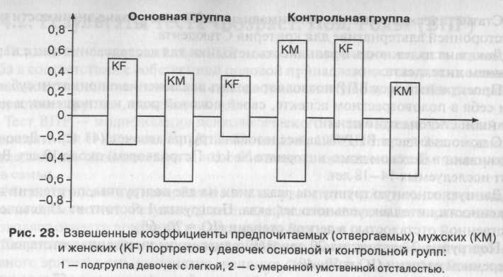 бгажнокова программа 0-4 скачать