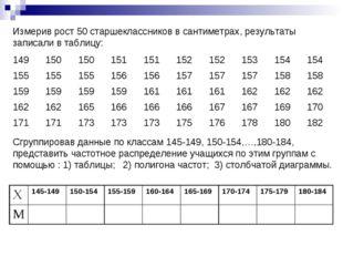 Измерив рост 50 старшеклассников в сантиметрах, результаты записали в таблицу