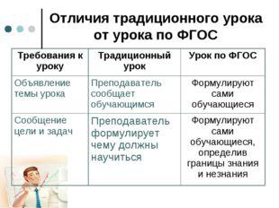 Отличия традиционного урока от урока по ФГОС Требования к урокуТрадиционный