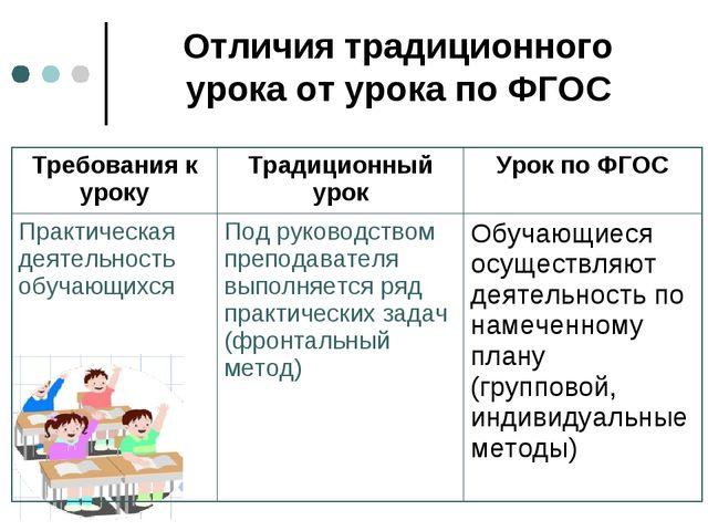 Отличия традиционного урока от урока по ФГОС Требования к урокуТрадиционный...