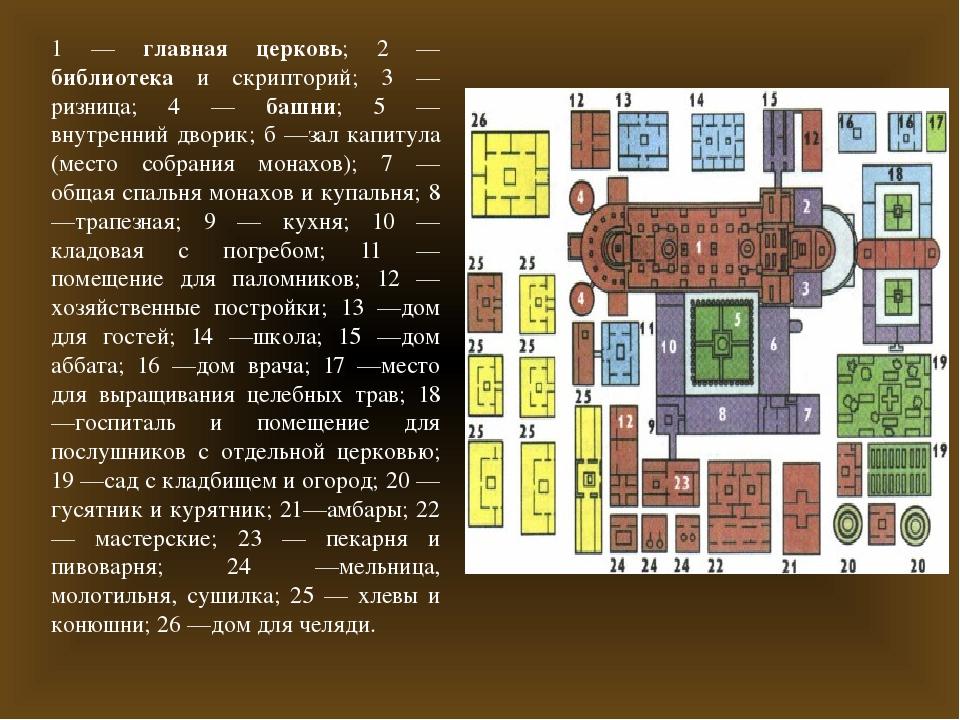 1 — главная церковь; 2 — библиотека и скрипторий; 3 — ризница; 4 — башни; 5 —...