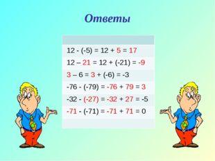 Ответы 12 - (-5) = 12 + 5 = 17 12 – 21 = 12 + (-21) = -9 3 – 6 = 3 + (-6) = -