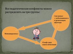 * Мотивационные Связанные с недостатками в организации обучения Конфликт взаи