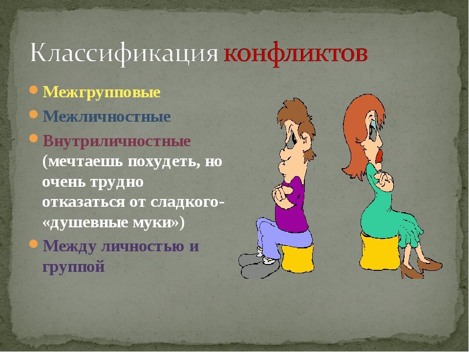 Межгрупповые Межличностные Внутриличностные (мечтаешь похудеть, но очень труд...