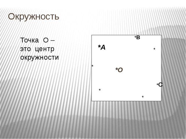 Окружность *О Точка О – это центр окружности *А *В *С * * * *