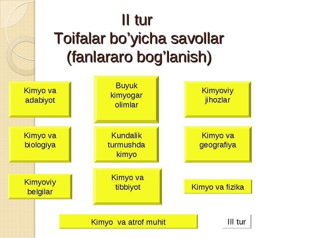 II tur Toifalar bo'yicha savollar (fanlararo bog'lanish) Kimyo va adabiyot Ki...