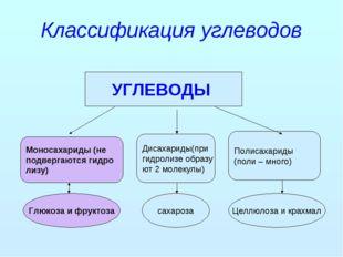 Классификация углеводов УГЛЕВОДЫ Моносахариды (не подвергаются гидро лизу) Ди