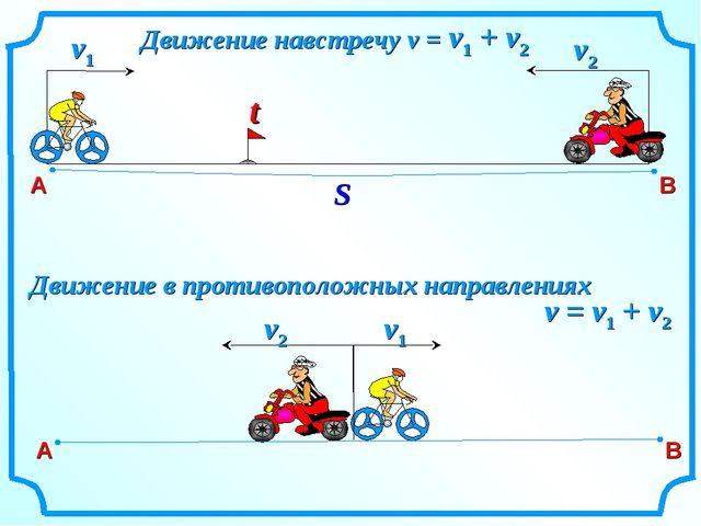 А B S v1 v2 Движение навстречу v = v1 + v2 v = v1 + v2