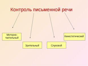 Контроль письменной речи Моторно- тактильный Зрительный Слуховой Кинестетиче