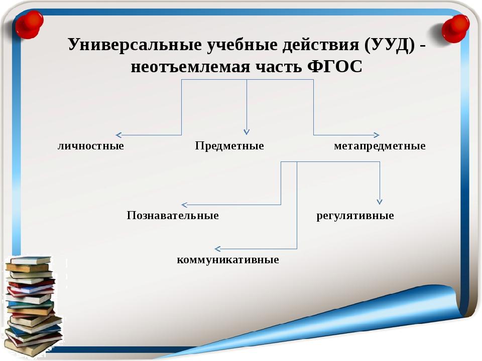 Универсальные учебные действия (УУД) - неотъемлемая часть ФГОС личностные Пре...