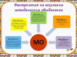 Выступления на школьном методическом объединении