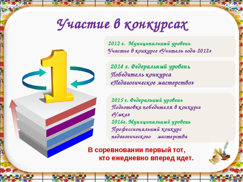 Участие в конкурсах 2012 г. Муниципальный уровень Участие в конкурсе «Учитель...