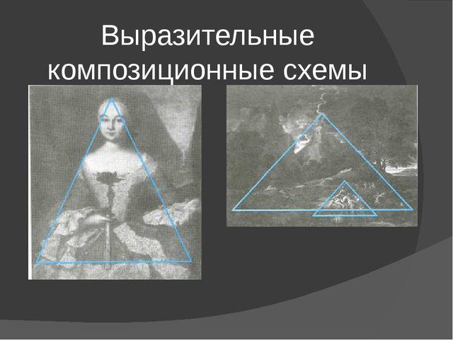 Выразительные композиционные схемы