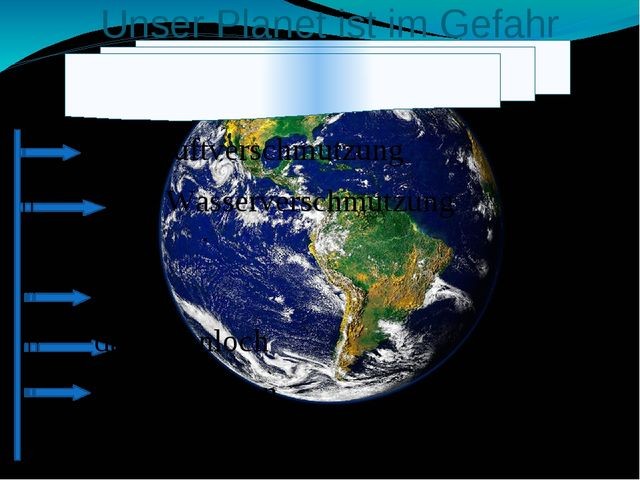 . Unser Planet ist im Gefahr die Luftverschmutzung die Wasserverschmutzung d...