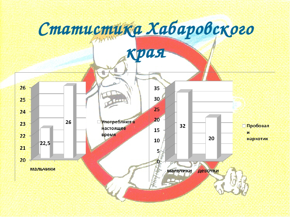 Статистика Хабаровского края