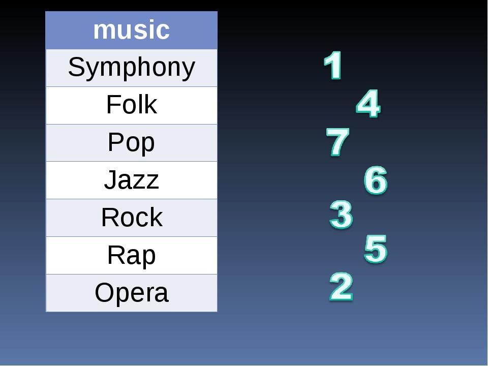 music Symphony Folk Pop Jazz Rock Rap Opera