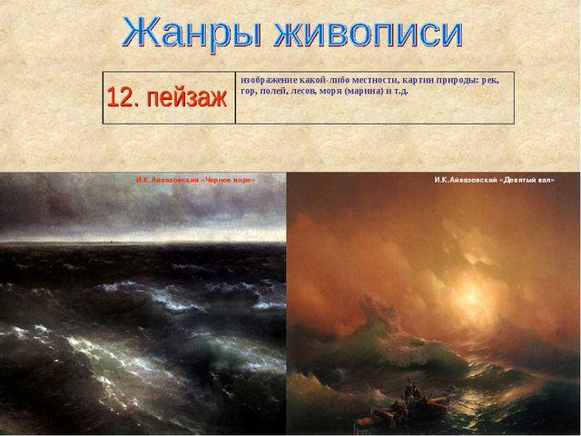 И.К.Айвазовский «Черное море» И.К.Айвазовский «Девятый вал» изображение како...