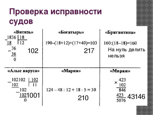 Проверка исправности судов 102 217 На нуль делить нельзя 43146 210 1001