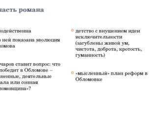 1-я часть романа малодейственна но в ней показана эволюция Обломова Гончаров