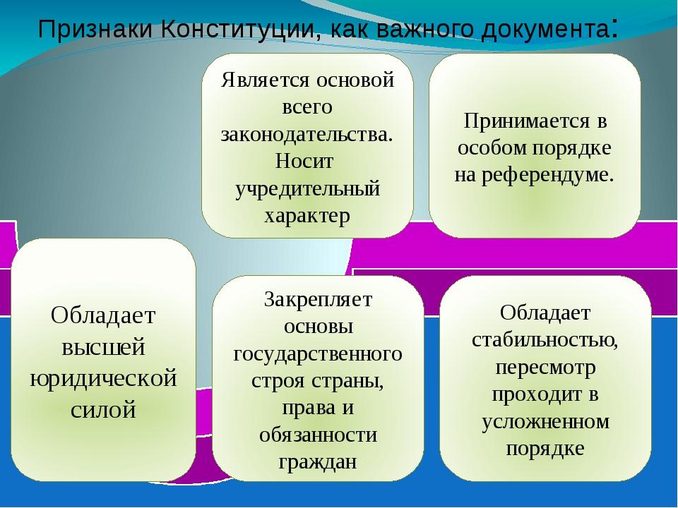 Назовите основные цвета российского флага. Что символизирует каждый цвет? Бе...