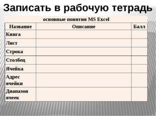 Записать в рабочую тетрадь основные понятияMSExcel Название Описание Балл Кн