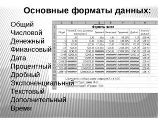 Общий Числовой Денежный Финансовый Дата Процентный Дробный Экспоненциальный