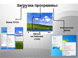 Загрузка программы: Меню ПУСК Ярлык на Рабочем столе Контекстное меню