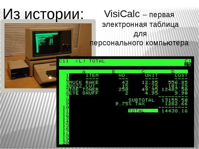 VisiCalc – первая электронная таблица для персонального компьютера Из истории: