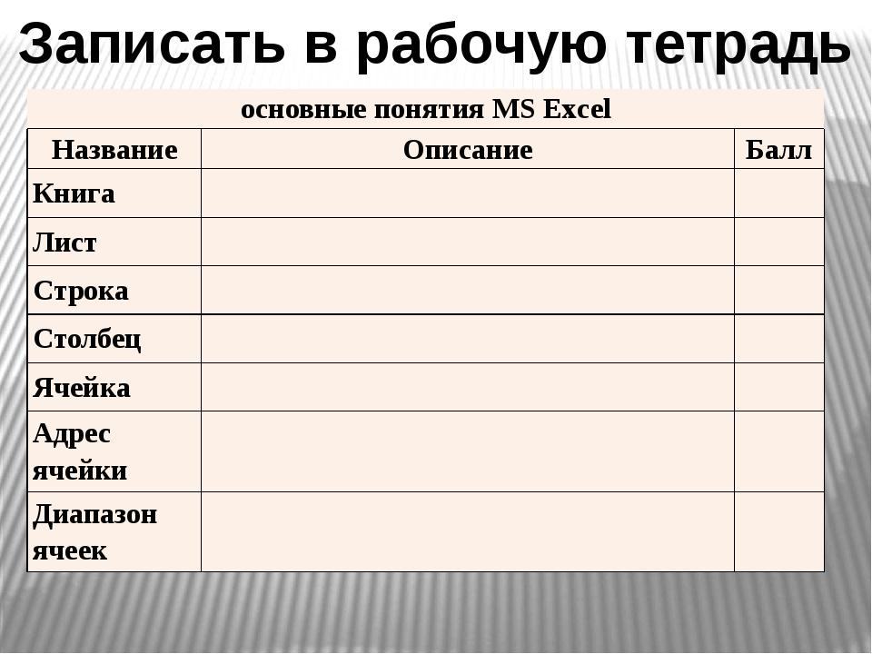 Записать в рабочую тетрадь основные понятияMSExcel Название Описание Балл Кн...