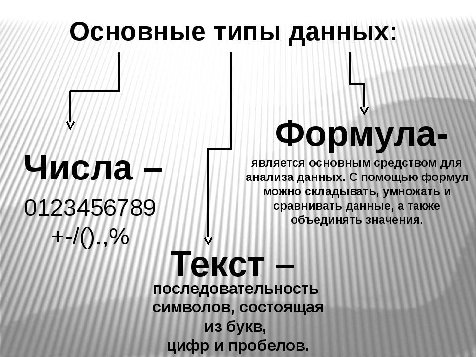 Основные типы данных: Числа – Формула- Текст – последовательность символов, с...