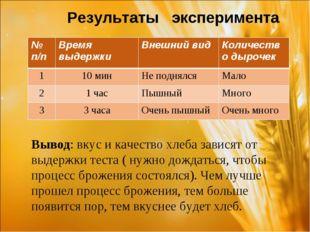 Результаты эксперимента Вывод: вкус и качество хлеба зависят от выдержки тес