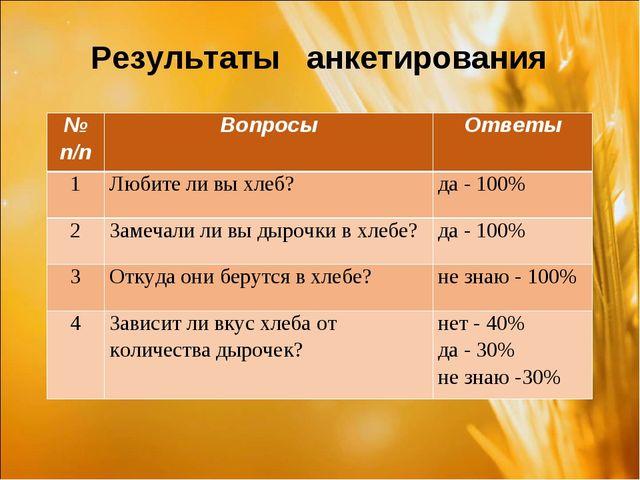 Результаты анкетирования № п/пВопросыОтветы 1Любите ли вы хлеб?да - 100%...