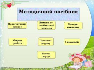 Методичний посібник Педагогічний процес Вимоги до особистості вчителя Форми р