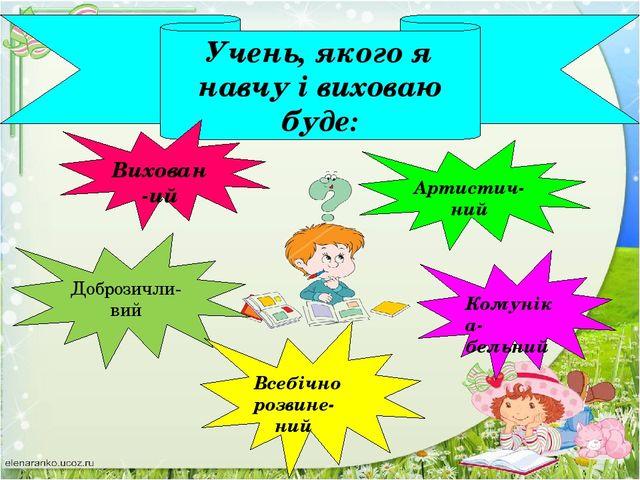 Самоосвіта вчителя є необхідною умовою професійної діяльності педагога. Суспі...