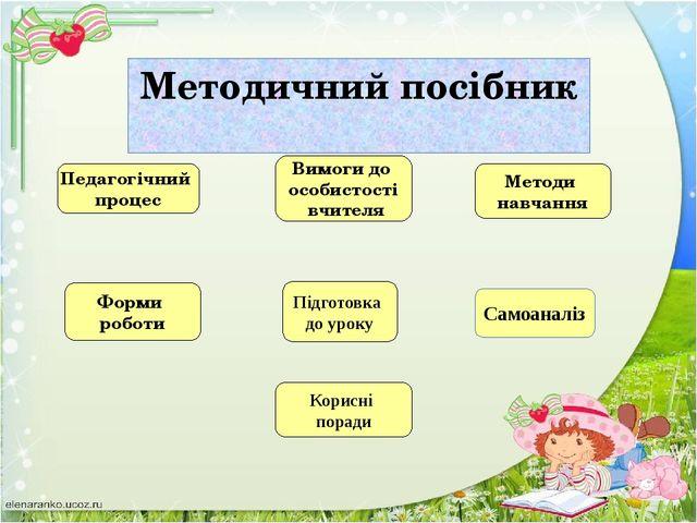 Методичний посібник Педагогічний процес Вимоги до особистості вчителя Форми р...