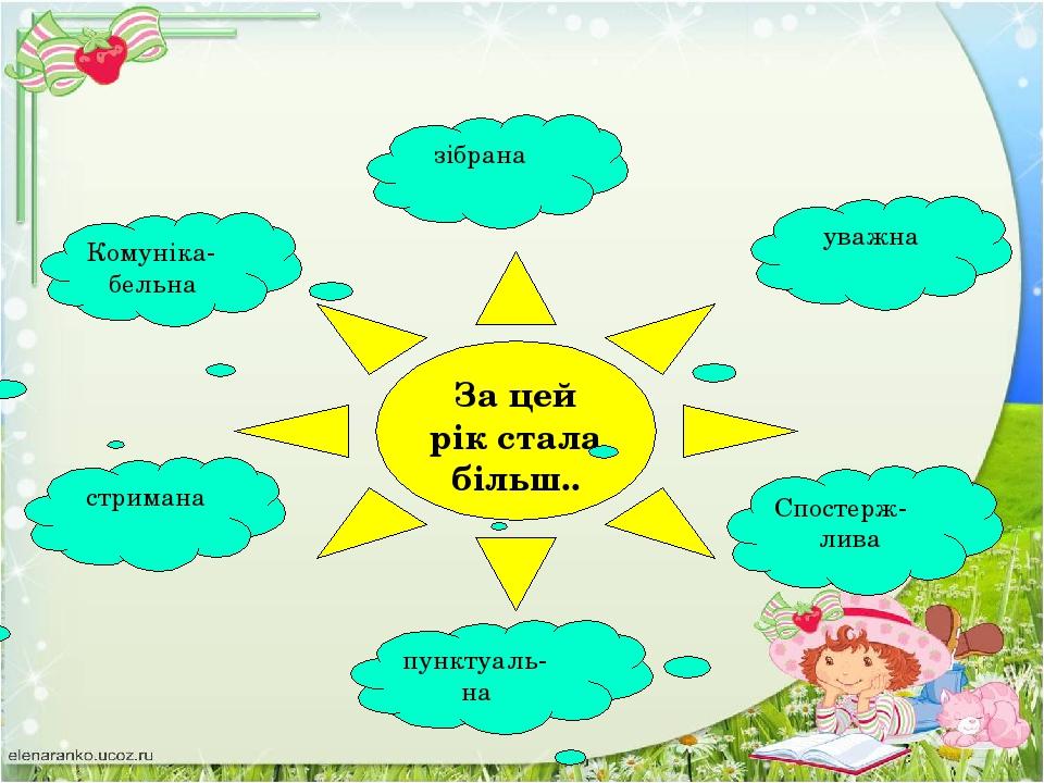 Педагогічний процес Методичний посібник Процес взаємодії вчителя і учнів Проц...
