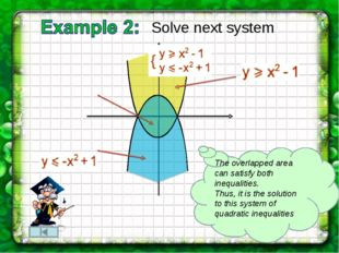 . The overlapped area can satisfy both inequalities. Thus, it is the solution