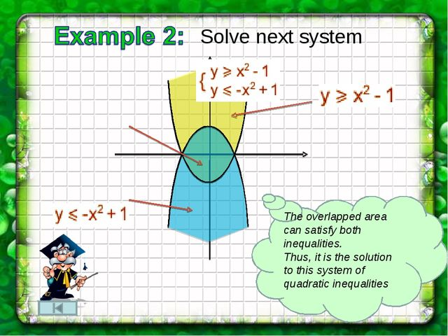 . The overlapped area can satisfy both inequalities. Thus, it is the solution...