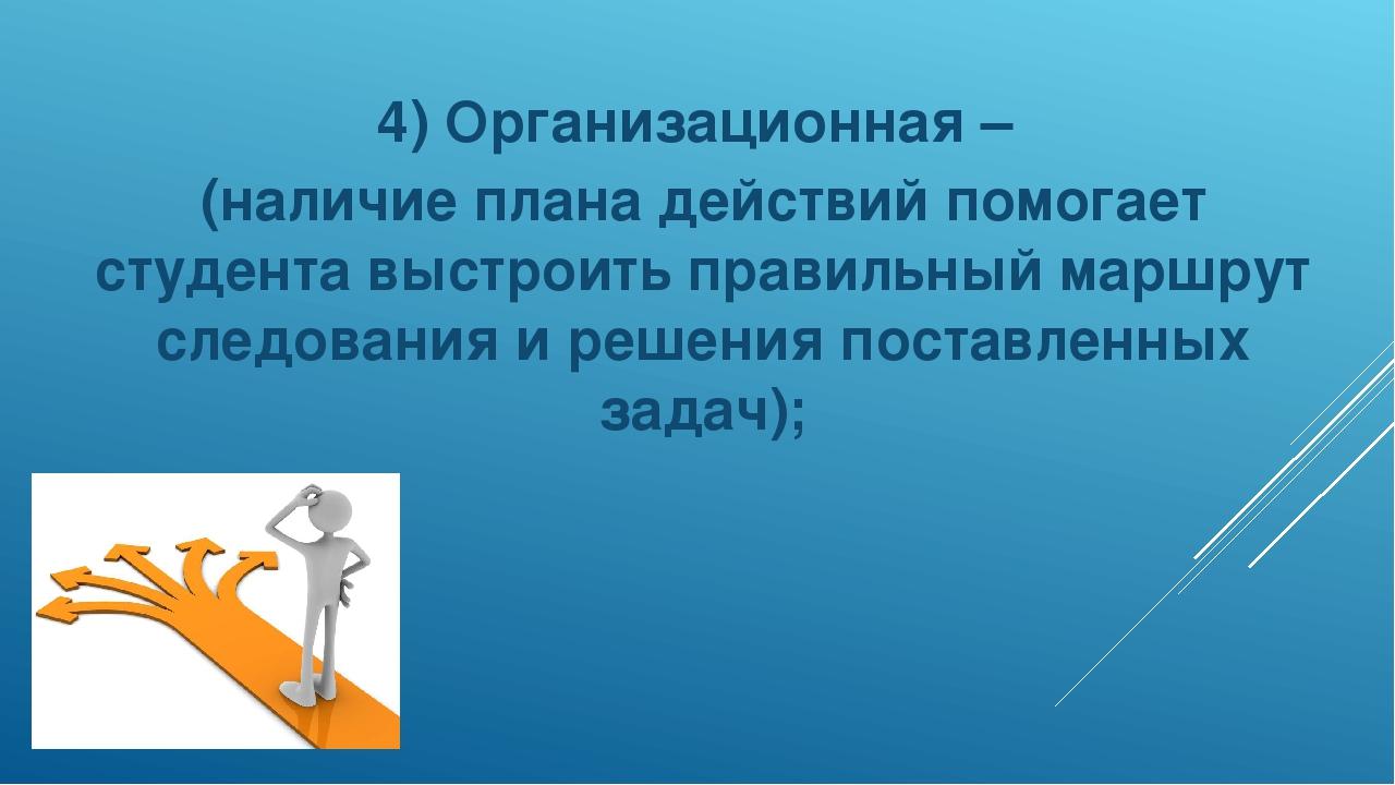 4) Организационная – (наличие плана действий помогает студента выстроить прав...