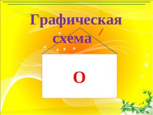 О Графическая схема Левитина Л.С. http://00149.ucoz.com/