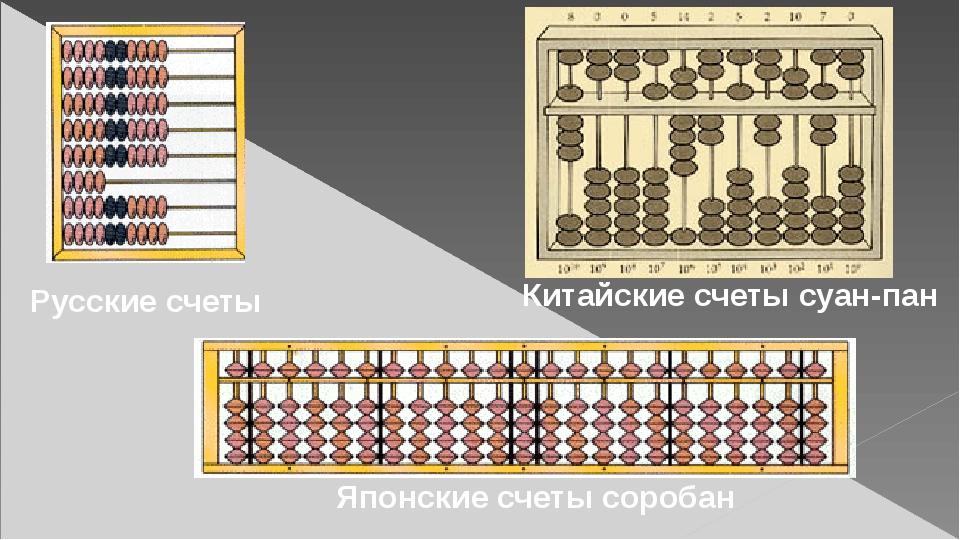 Китайские счеты суан-пан Японские счеты соробан Русские счеты